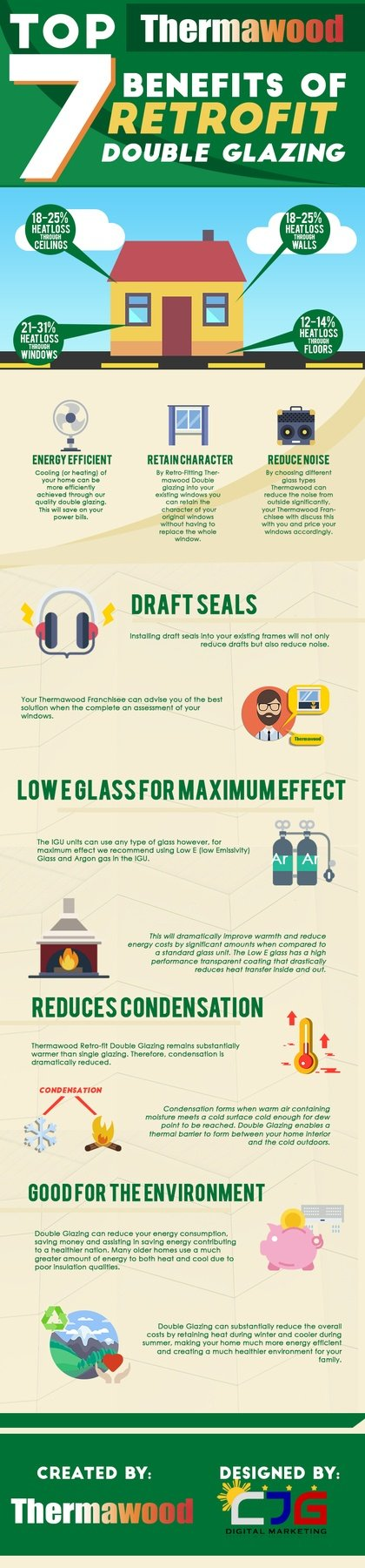 The Top 7 Benefits of Retrofit Double Glazing